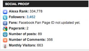 create a popular blog data