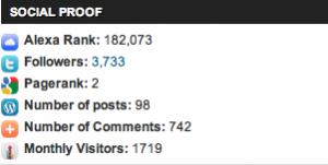create a popular blog graph