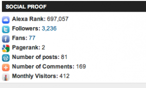 blog popularity table