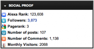 create a popular blog data results